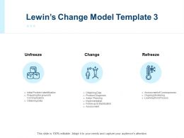 Lewin Change Model Template Implementation Ppt Powerpoint Presentation Pictures