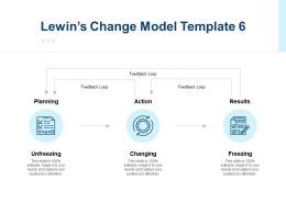 Lewin Change Model Template Planning Ppt Powerpoint Presentation Pictures Layouts