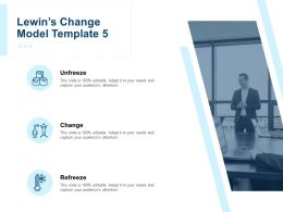 Lewin Change Model Template Ppt Powerpoint Presentation Pictures Infographics