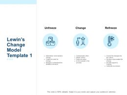 Lewin Change Model Template Success Ppt Powerpoint Presentation Outline Slideshow