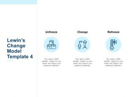 Lewin Change Model Template Unfreeze Ppt Powerpoint Presentation Pictures Model