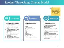 Lewin S Three Stage Change Model Presentation Slides
