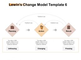 Lewins Change Model Action Ppt Powerpoint Presentation Portfolio Mockup