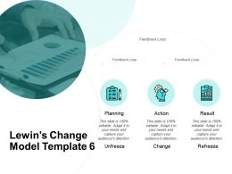 Lewins Change Model Action Result E255 Ppt Powerpoint Presentation File Tips