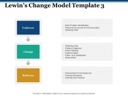 Lewins Change Model Assessment Of Consequences