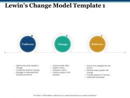 Lewins Change Model Determines What Needs To Change