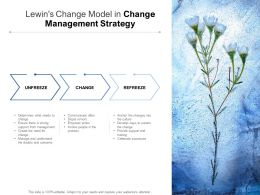 Lewins Change Model In Change Management Strategy
