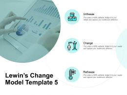 Lewins Change Model Marketing Ppt Powerpoint Presentation Icon Clipart