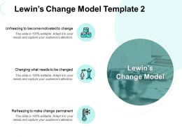 Lewins Change Model Permanent Ppt Powerpoint Presentation Gallery Template