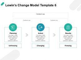 Lewins Change Model Planning Ppt Powerpoint Presentation Portfolio Graphics Download