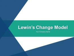 Lewins Change Model Powerpoint Presentation Slides