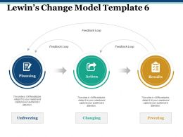 Lewins Change Model Ppt Summary Designs Download