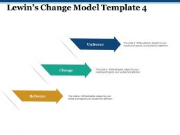 Lewins Change Model Ppt Summary Graphics Tutorials