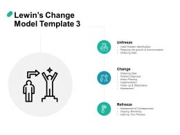 Lewins Change Model Refreeze Ppt Powerpoint Presentation Portfolio Graphics Example