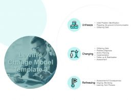 Lewins Change Model Refreezing Ppt Powerpoint Presentation Icon Files