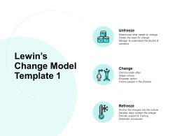 Lewins Change Model Unfreeze Refreeze Ppt Powerpoint Presentation File Deck