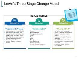 lewins_three_stage_change_model_ppt_icon_Slide01