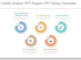 Liability Analysis Ppt Diagram Ppt Design Templates