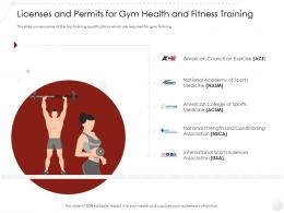 Licenses And Permits For Gym Health And Fitness Training Market Entry Strategy Gym Clubs Industry Ppt Demonstration