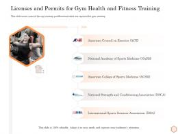 Licenses And Permits For Gym Health And Fitness Training Wellness Industry Overview Ppt Aids