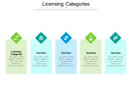 Licensing Categories Ppt Powerpoint Presentation Ideas Graphics Cpb