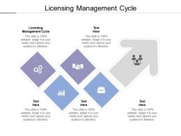 Licensing Management Cycle Ppt Powerpoint Presentation Pictures Samples Cpb
