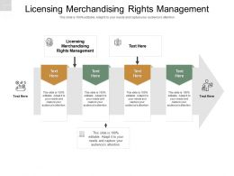 Licensing Merchandising Rights Management Ppt Powerpoint Presentation Professional Cpb