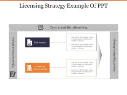Licensing Strategy Example Of Ppt