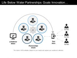 Life Below Water Partnerships Goals Innovation Infrastructure Good Health