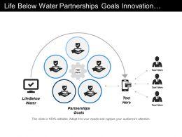 life_below_water_partnerships_goals_innovation_infrastructure_good_health_Slide01