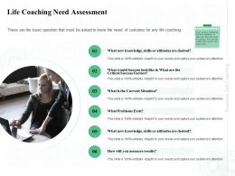 Life Coaching Need Assessment Success Factors Ppt Powerpoint Presentation Inspiration Outfit