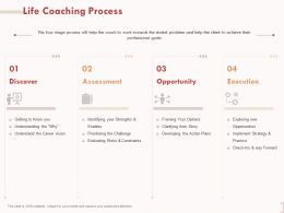 Life Coaching Process Action Plans Ppt Powerpoint Presentation Visual Aids Inspiration