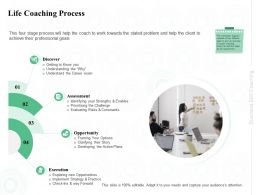 Life Coaching Process Discover Ppt Powerpoint Presentation Layouts Good