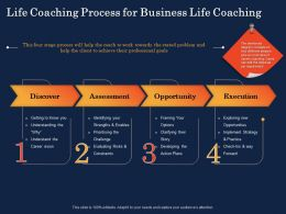 Life Coaching Process For Business Life Coaching Implement Strategy Ppt Background Designs