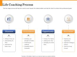 Life Coaching Process Strengths Enables Ppt Powerpoint Presentation Visual Aids Slides