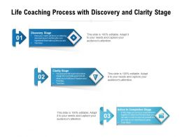 Life Coaching Process With Discovery And Clarity Stage