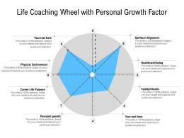 Life Coaching Wheel With Personal Growth Factor