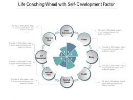 Life Coaching Wheel With Self Development Factor