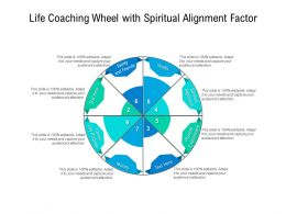 Life Coaching Wheel With Spiritual Alignment Factor