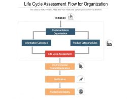 Life Cycle Assessment Flow For Organization