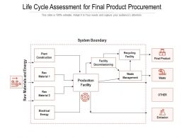 Life Cycle Assessment For Final Product Procurement
