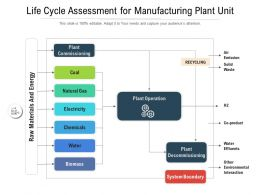 Life Cycle Assessment For Manufacturing Plant Unit