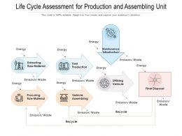 Life Cycle Assessment For Production And Assembling Unit