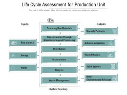 Life Cycle Assessment For Production Unit