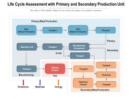 Life Cycle Assessment With Primary And Secondary Production