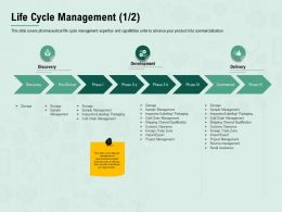 Life Cycle Management Delivery M2422 Ppt Powerpoint Presentation Outline Templates