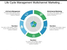 Life Cycle Management Multichannel Marketing Business Risk Management Cpb