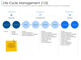 Life Cycle Management Recall Assistance Ppt Powerpoint Presentation Infographic Topics