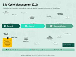Life Cycle Management Renewal M2423 Ppt Powerpoint Presentation Show Examples