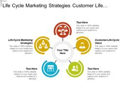 Life Cycle Marketing Strategies Customer Life Cycle Value Customer Engagement Cpb